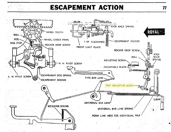 escapementAction