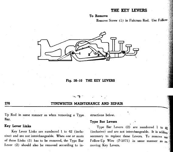 Key Levers